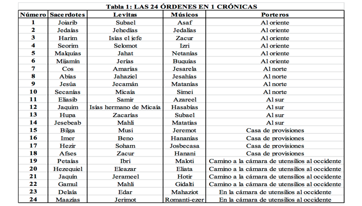 24-ancianos-cronicas-1