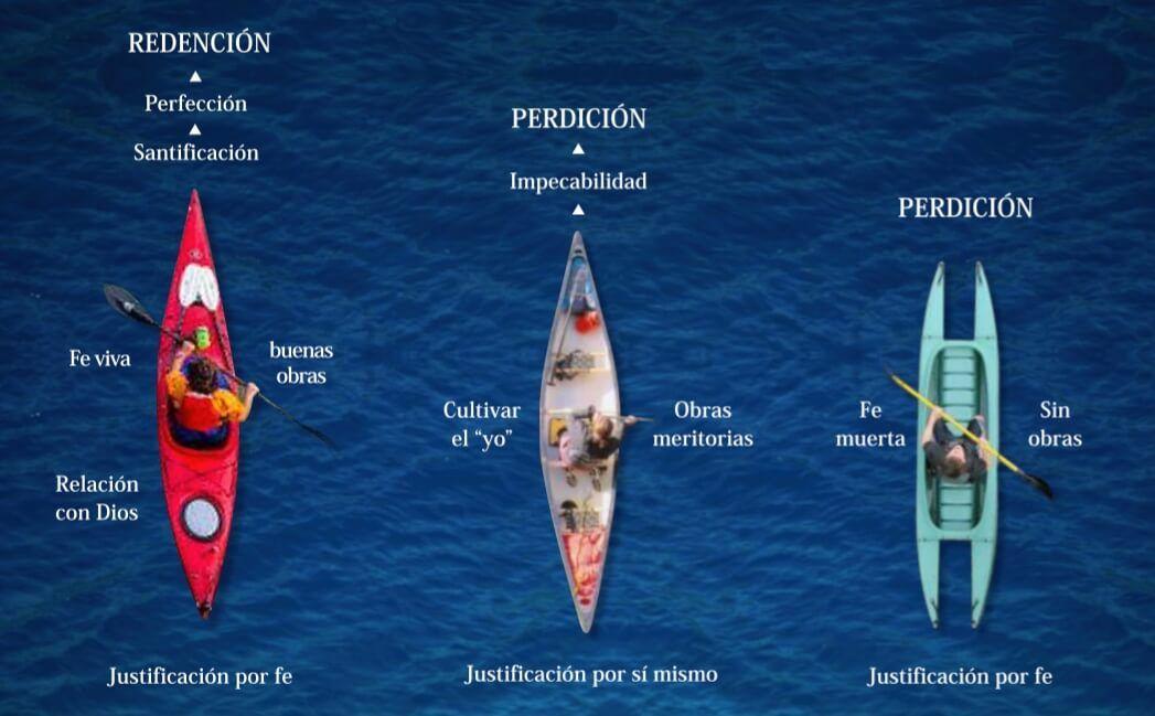 som-justificacion-por-la-fe-santificacion-por-las-obras-2