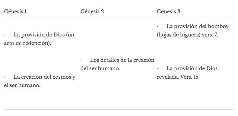 som-salvacion-por-obras-y-el-genesis-1