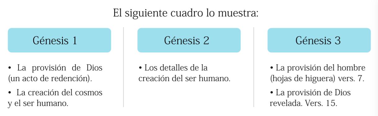 som-salvacion-por-obras-y-el-genesis-2