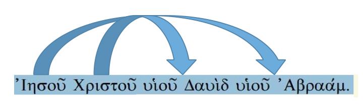 analisis-mateo-genealogia-1