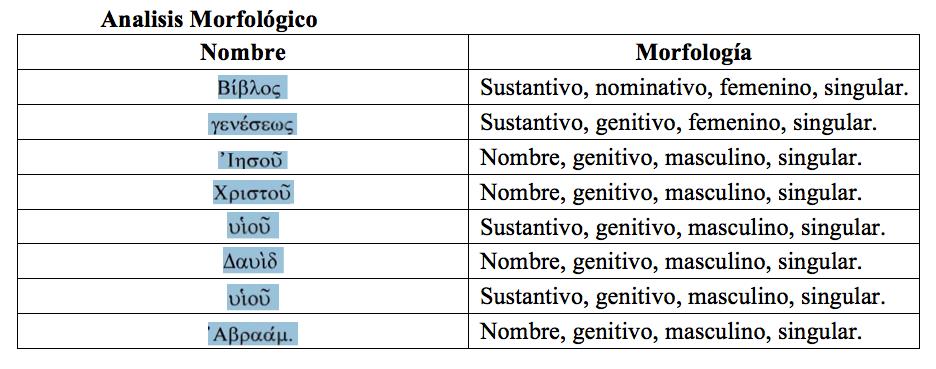 analisis-mateo-genealogia-2