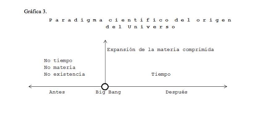 big-bang-3