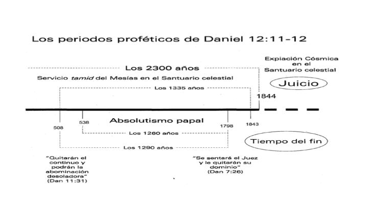 daniel-1335-di-as-5