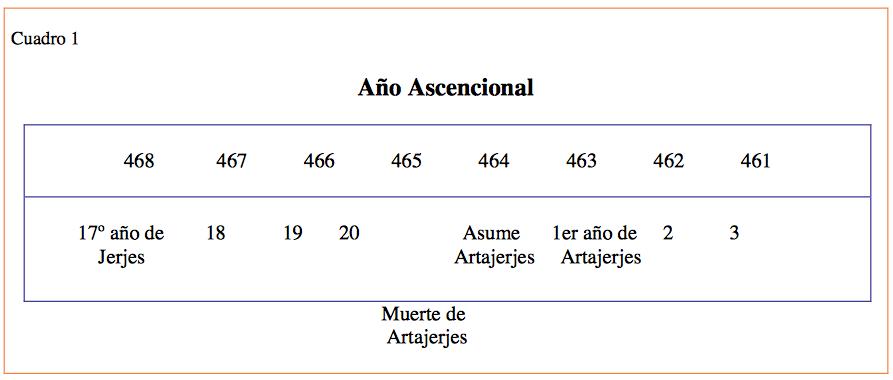 determinacion-fecha-457-ac-1