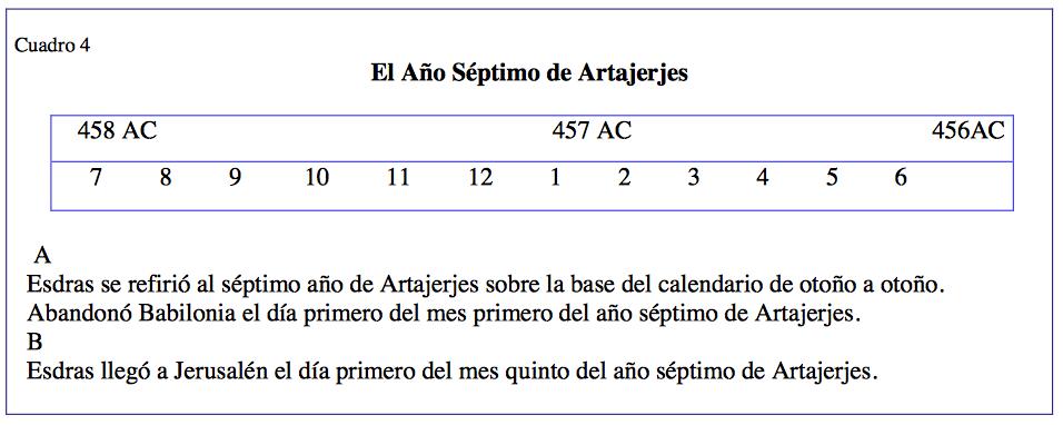 determinacion-fecha-457-ac-4