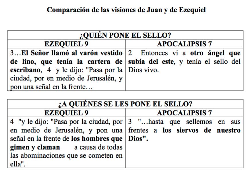 el-sellamiento-ezequiel-2
