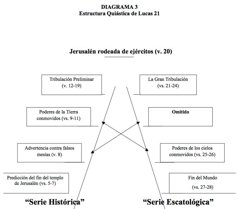 estructura-quiastica-mateo-5