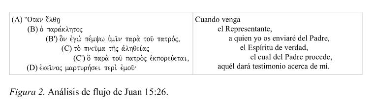 evangelio-juan-relacion-2