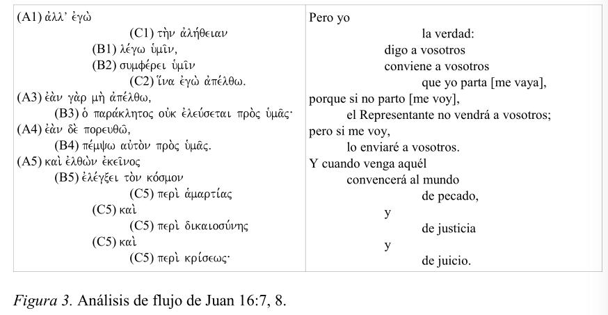 evangelio-juan-relacion-3