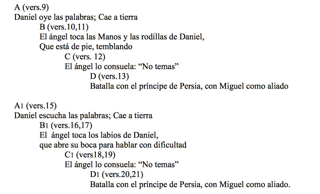 figura-miguel-daniel-10-2