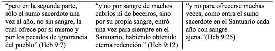 libro-de-hebreos-ta-hagia-7