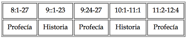 profecia-varon-vestido-de-lino-5