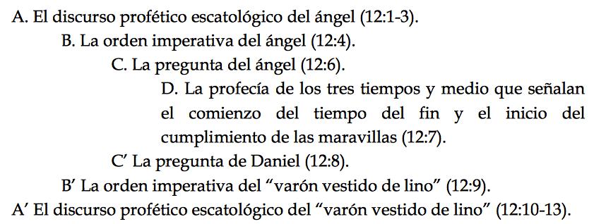 profecia-varon-vestido-de-lino-8