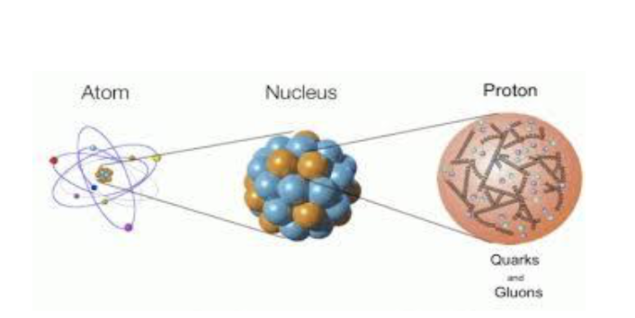 teoria-cuerdas-2