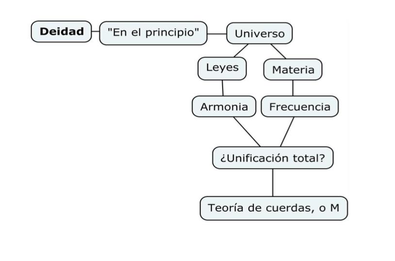 teoria-cuerdas-4