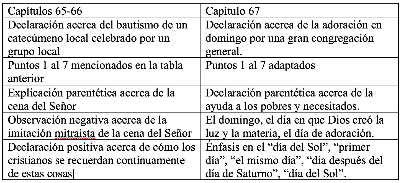 justino-1